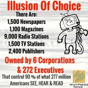 Media Illusion of Choice