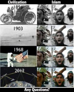 Islam v Civilization